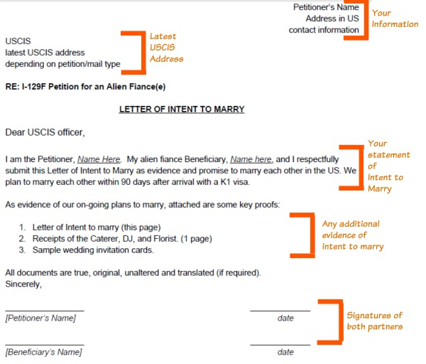 Letter of intent to marry mersnoforum letter of intent to marry spiritdancerdesigns Choice Image