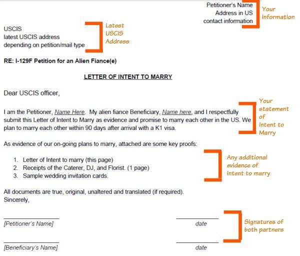 k1 visa cover letter - Parfu kaptanband co