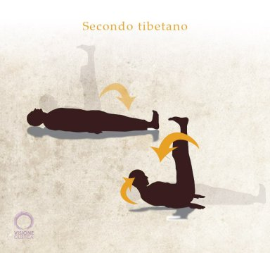 I 5 esercizi tibetani