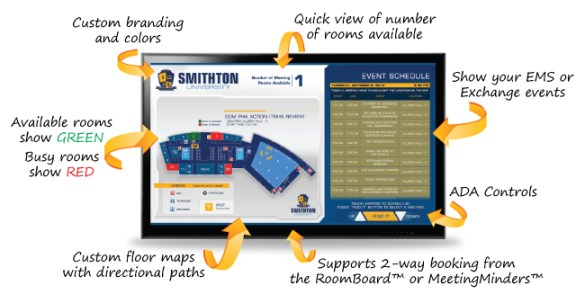 Visix RoomBoard™: Interactive Room Management