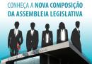 Confira quem são os 40 deputados estaduais eleitos neste domingo em SC
