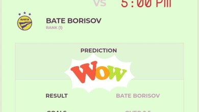 Photo of 20/05/2020: Today's Sports Prediction
