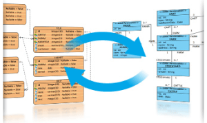 Object Relational Mapping  OO Software Modeling Tool