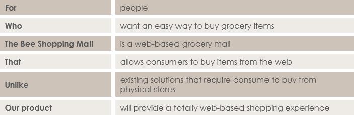 产品视觉示例 - 网上商城
