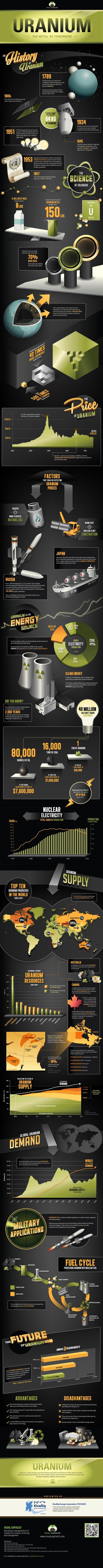 Uranium_10