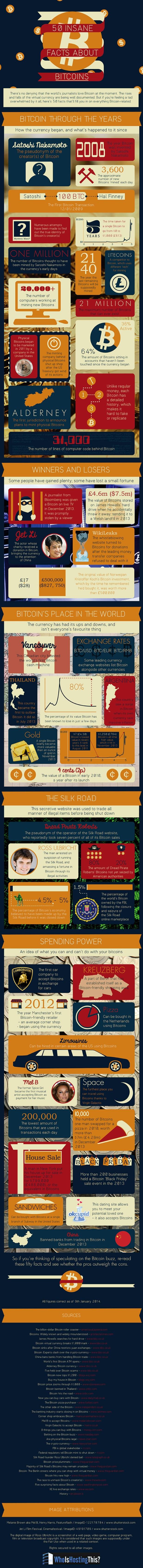 50 Interesting Bitcoin Facts