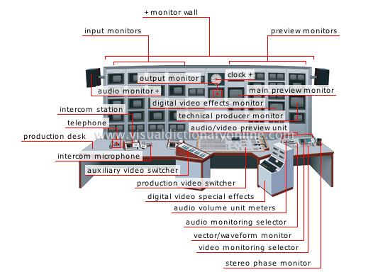 production control room - Visual Dictionary Online