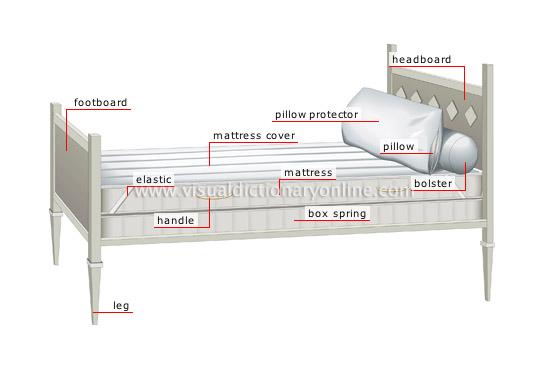 sofa parts names | www.stkittsvilla.com