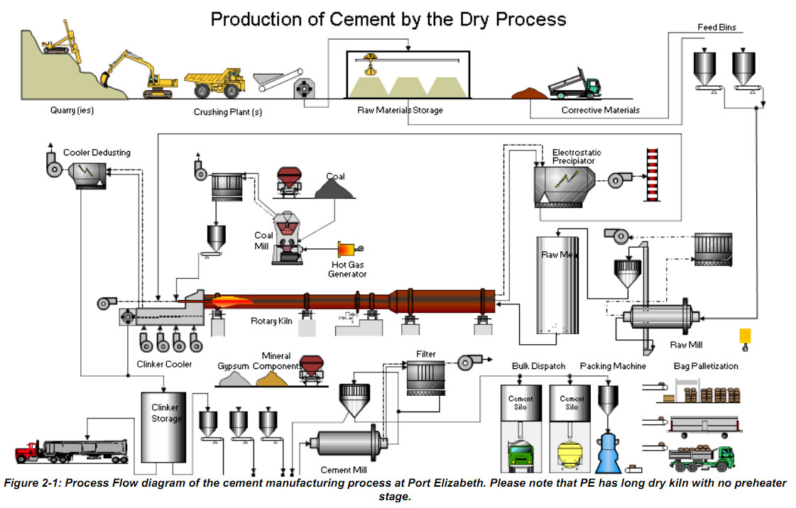 Furniture manufacturing process flow chart images free any chart palm oil production process flow chart image collections free 5s process flow chart image collections free nvjuhfo Image collections