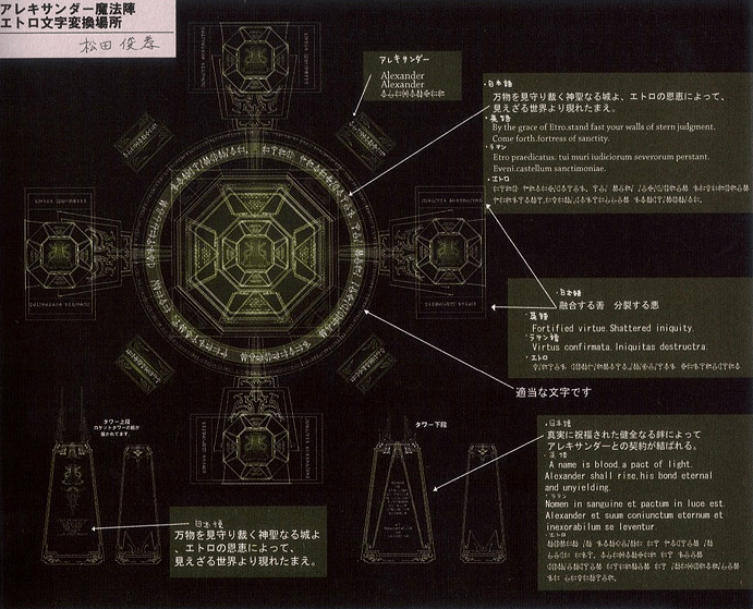 Alexander's summoning symbol concept