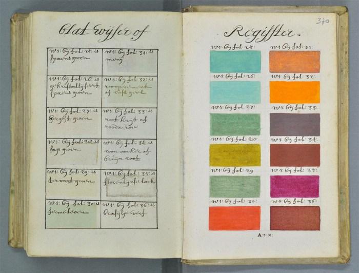 Colour guide book