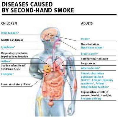 perokok-pasif