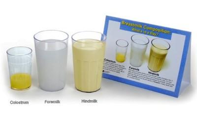 Susu Ibu Cair Petanda Susu Kurang Berkualiti?