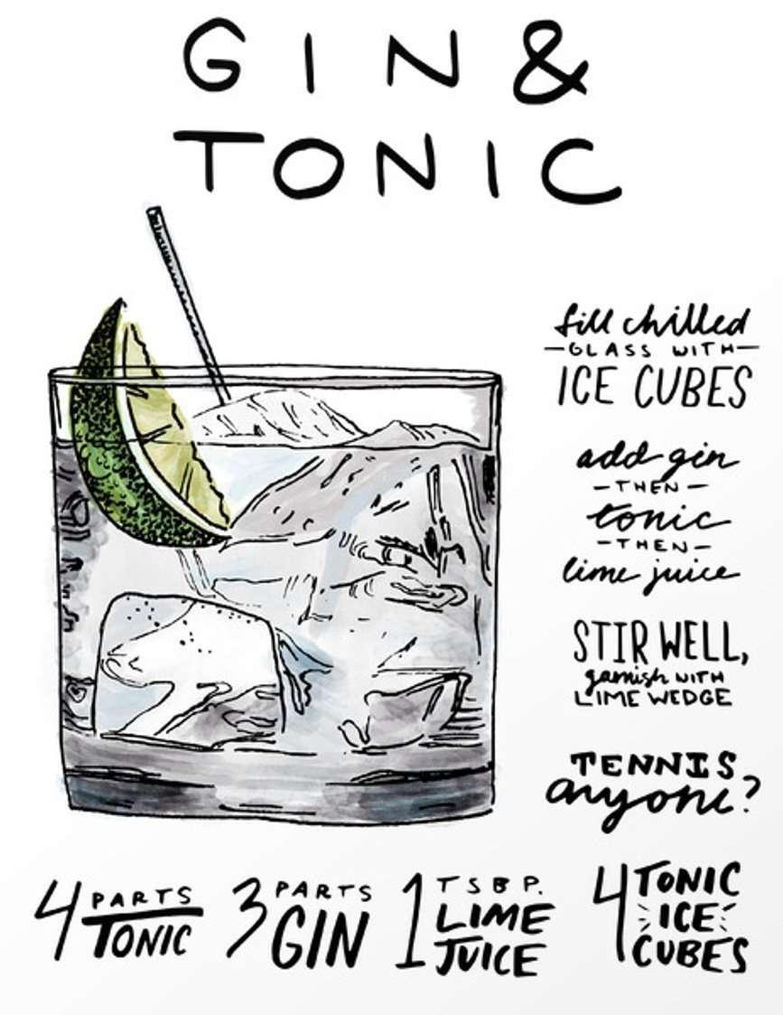 nesting stare a casa gin tonic