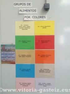 Colores para clasificar los productos
