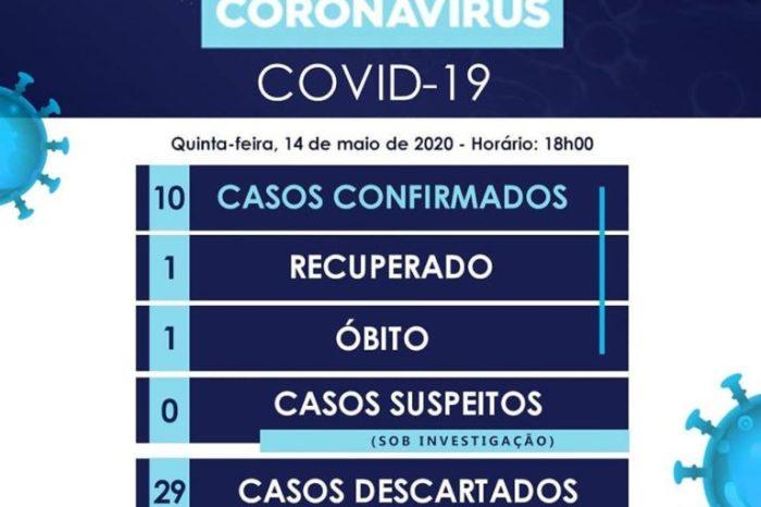 Congo registra dois novos casos da Covid-19 e município passa a contabilizar 10 casos confirmados da doença
