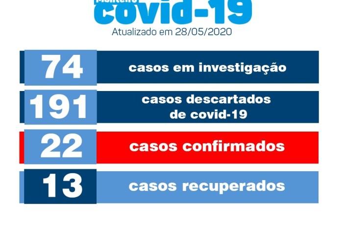 Monteiro registra mais três casos de Covid e mais um paciente recuperado