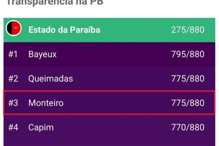 Monteiro cresce em avaliação do TCE e está entre as cidades da PB com melhor transparência