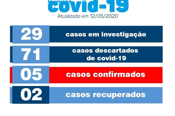 Secretaria Municipal de Saúde de Monteiro confirma dois novos casos de Covid-19