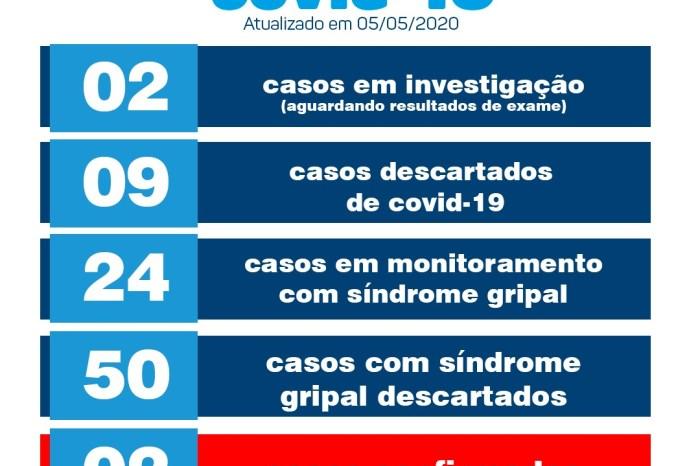 Secretaria de Saúde emite informações a respeito dos casos de Covid-19 em investigação