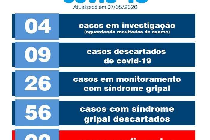 Secretaria Municipal de Saúde de Monteiro emite nota a respeito de casos investigados por Covid-19