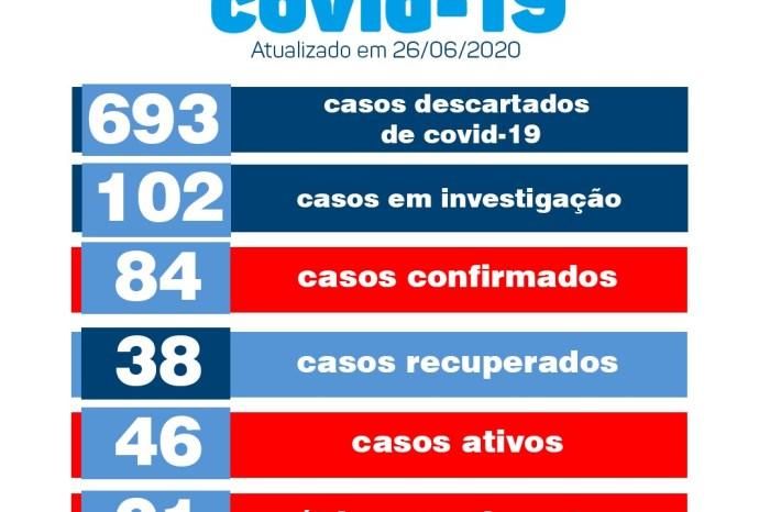 Confirmados 10 novos casos de Covid em Monteiro, divulga Secretaria Municipal de Saúde