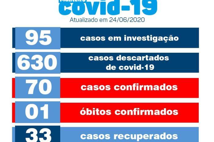 Monteiro confirma mais cinco casos de Covid-19