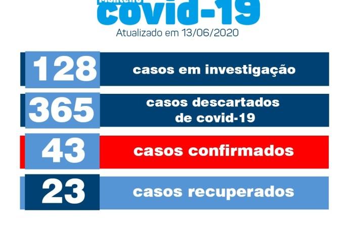 Monteiro conta, neste sábado, com 43 casos confirmados de covid e 23 recuperados