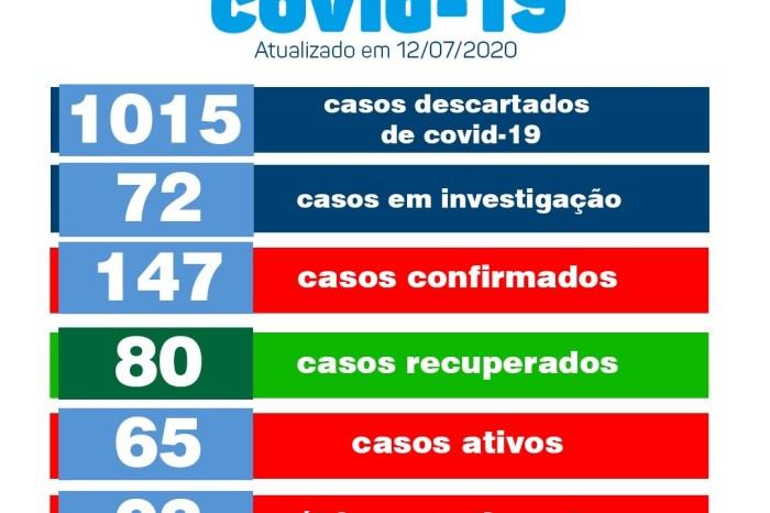 Monteiro segue sem novos casos de covid neste domingo