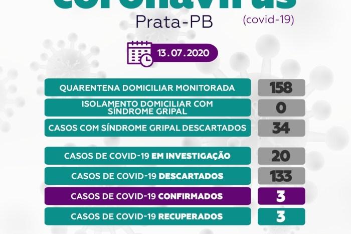 Saúde de Prata confirma terceiro caso de Covid-19 no município