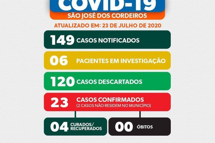 Secretaria Municipal de Saúde de São José dos Cordeiros atualiza seu Boletim Epidemiológico