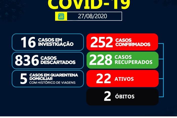 Sumé não registra casos positivos e conta com 4 recuperados de coronavírus nesta quinta, 27