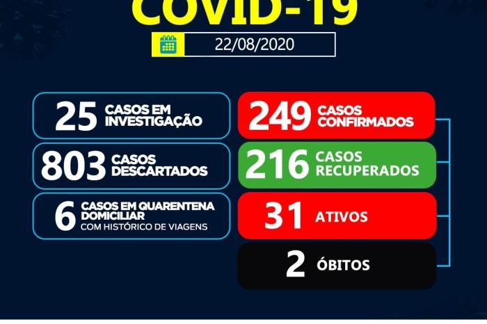 Boletim Coronavírus de Sumé informa que não houveram novos casos neste sábado