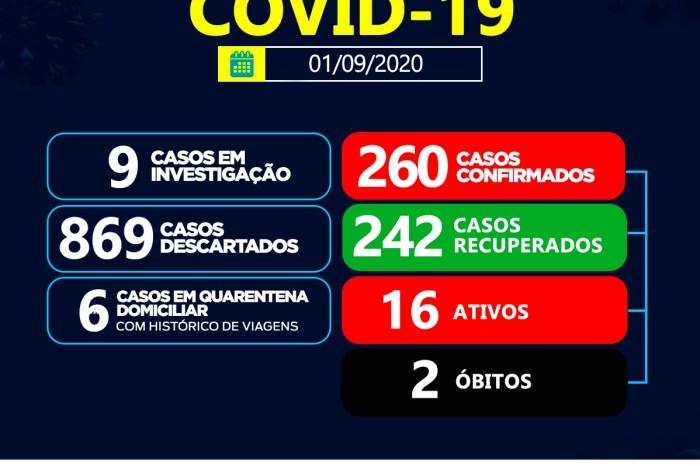 Secretaria de Saúde de Sumé registra dois casos de coronavírus nesta terça-feira, 01