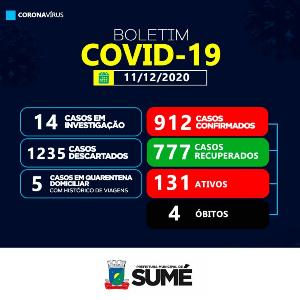 Sumé registra 30 casos positivos para coronavírus e 17 recuperados nesta sexta