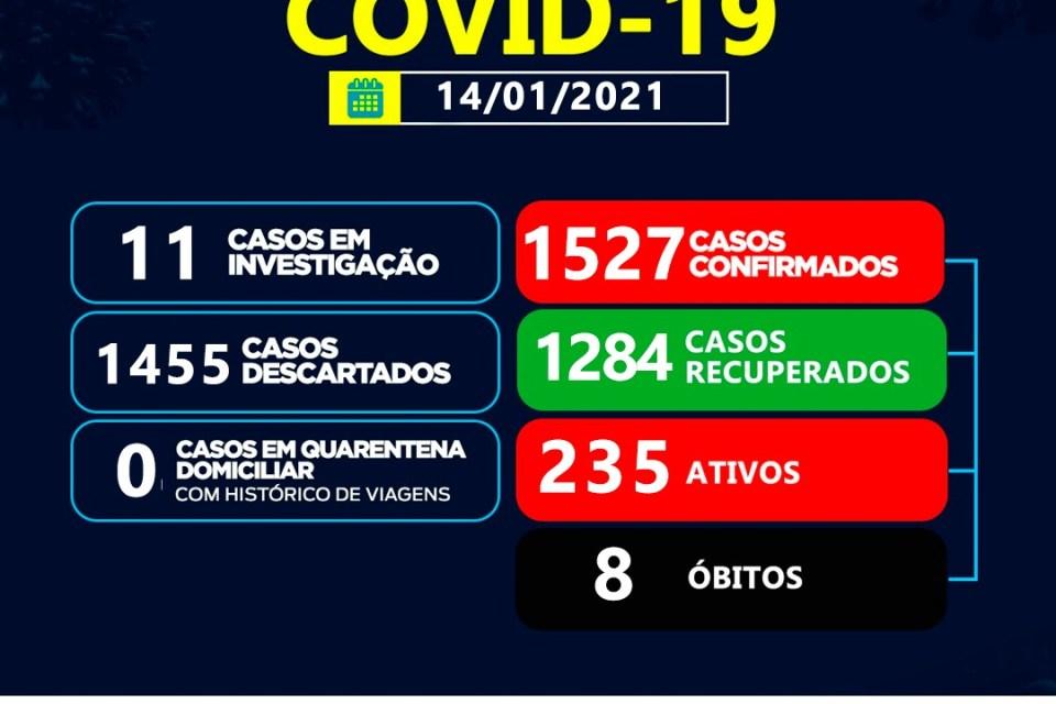 Sumé registra 18 casos positivos para coronavírus e 38 recuperados nesta quinta-feira