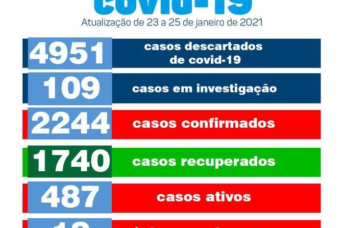Saúde de Monteiro divulga boletim oficial sobre covid deste sábado, domingo e segunda