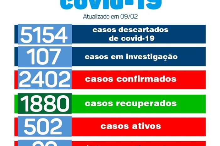 Secretaria de Saúde de Monteiro divulga boletim oficial sobre covid desta terça-feira