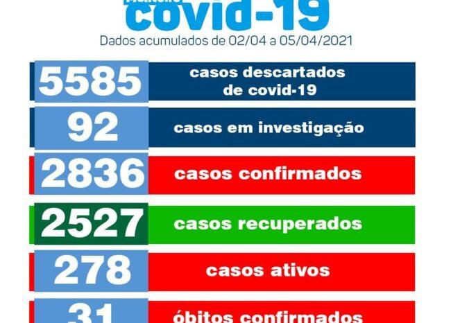 Secretaria de Saúde de Monteiro divulga boletim oficial sobre Covid-19 na cidade