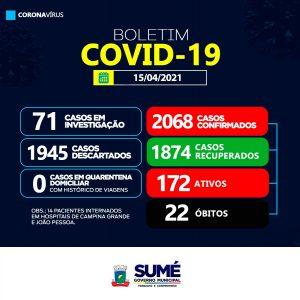 Município de Sumé confirma de uma só vez 26 casos positivos para Covid-19