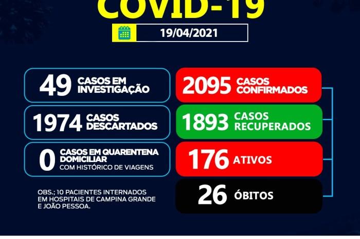 Município do Cariri registra vinte casos positivos para Covid-19 e dois óbitos em apenas 24 horas