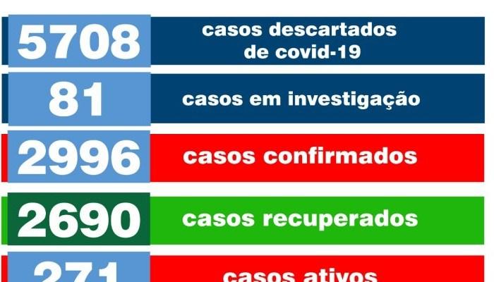 Monteiro confirma 17 novos casos de coronavírus neste sábado