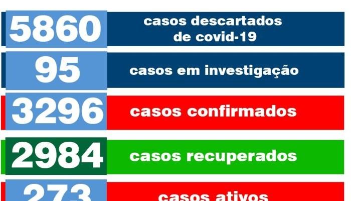 Município do Cariri confirma 30 casos positivos para COVID-19; veja o boletim