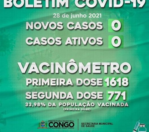 Covid-19: Município caririzeiro zera pela segunda vez o número de casos confirmados