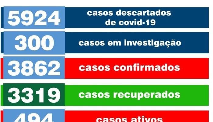 Monteiro registra 102 novos casos de Covid e um óbito nesta quinta-feira