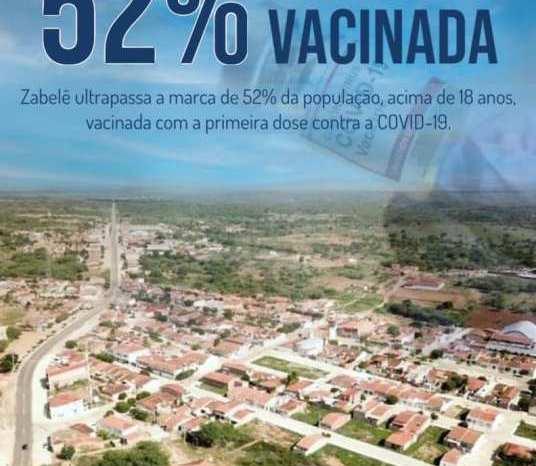 Cidade de Zebelê atinge 52% dos maiores de 18 anos vacinados com ao menos uma dose