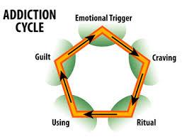 Addiction Treatment Philadelphia