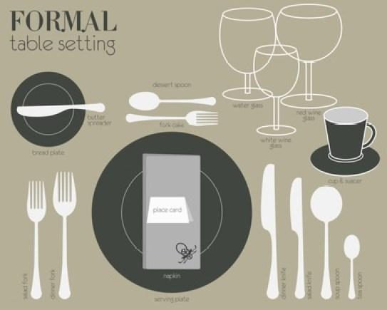 Poner la mesa: estilo formal