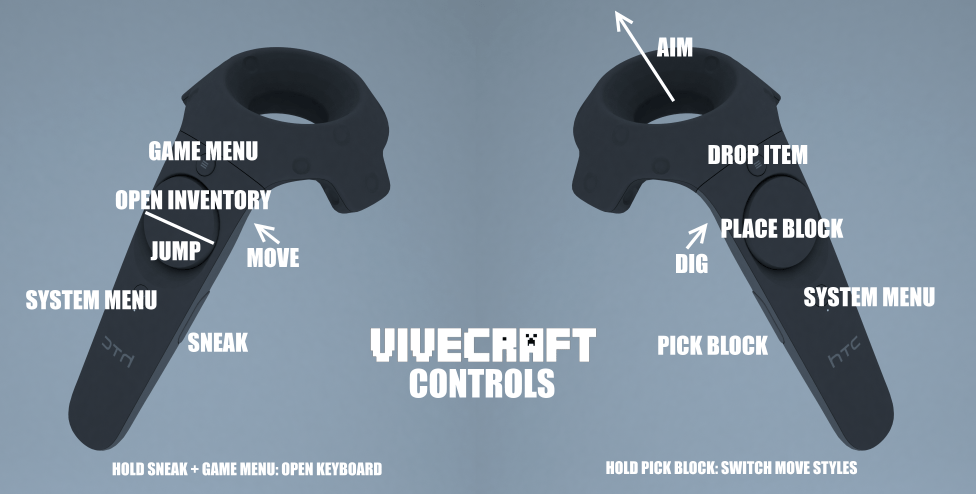 How To Play – Vivecraft – VR Minecraft for the HTC Vive and