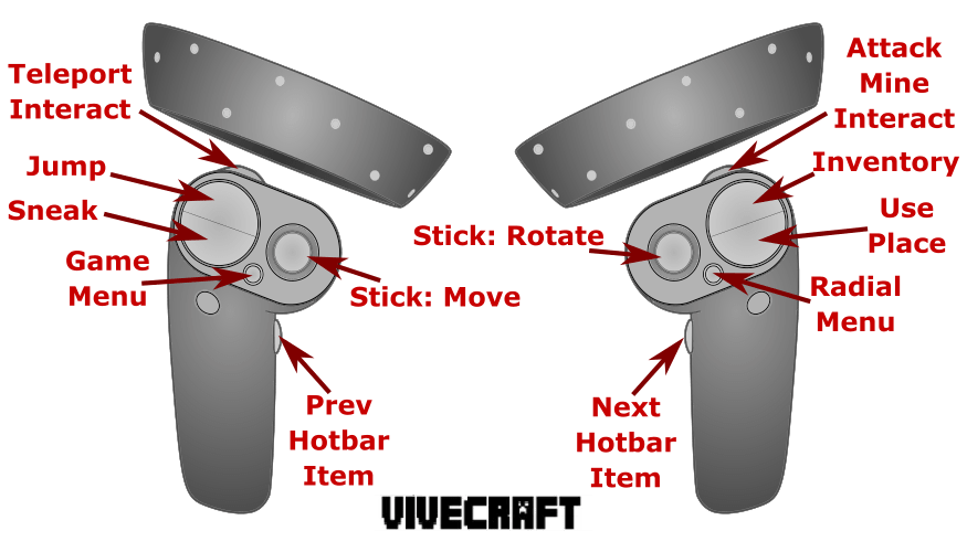 Vivecraft SteamVR Input – Vivecraft – VR Minecraft for the